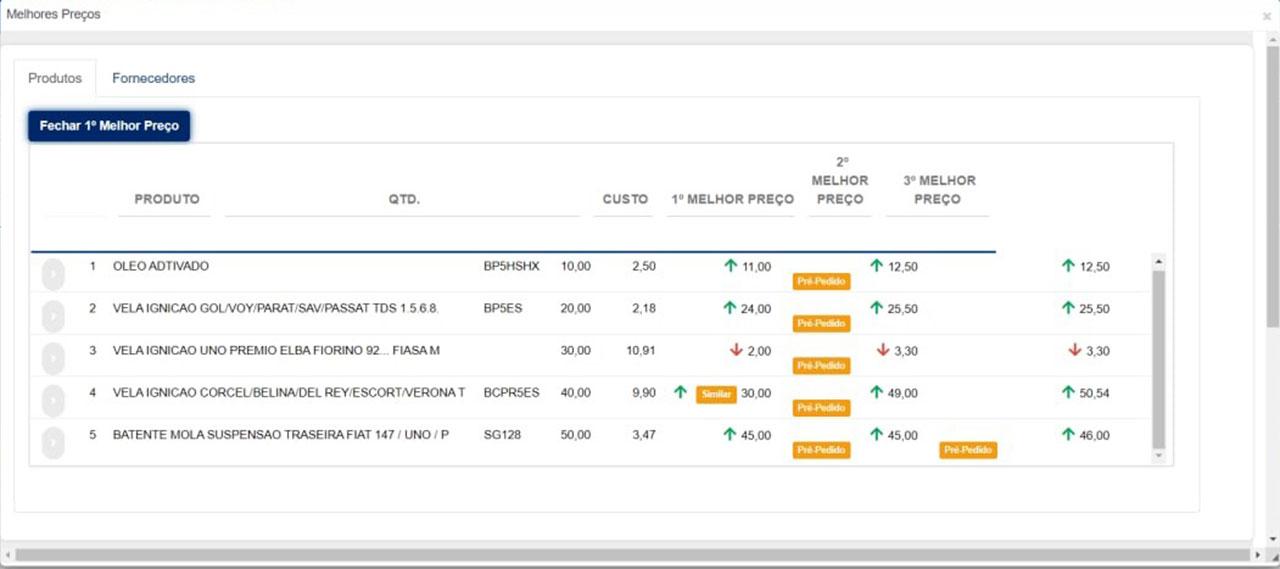 tela-crm-produtos-e-fornecedores-sistema-inforware